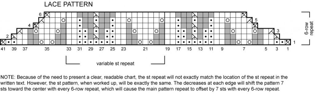 Frances-Lace-Chart-SM0821
